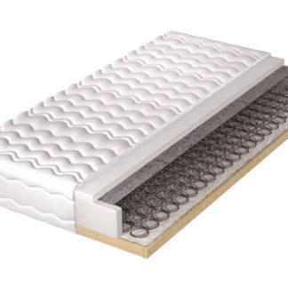 Pružinová matrace s pevným rámem HELVETIA 80x200 cm